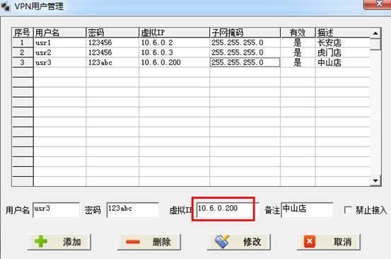 启博VPN客户端可以为每一个VPN用户指定IP地址,操作步骤如下: 打开VPN控制台----系统配置---用户管理  比如我们给用户 usr3 指定虚拟IP地址为 10.6.0.200 ,那么usr3这个客户端接过来后,客户端的虚拟网卡获取地址就是10.6.0.200  对于一些连锁类的软件,数据同步或更新必须用固定IP地址,启博VPN这种固定IP的方法非常方便。